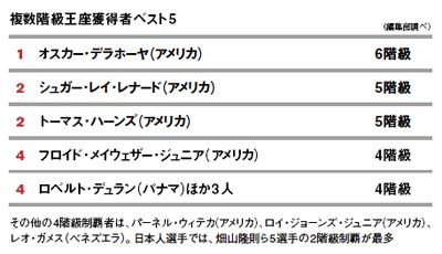 Ranking_20070419_12