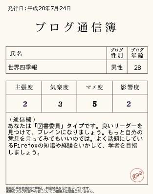 Goo ブログ通信簿