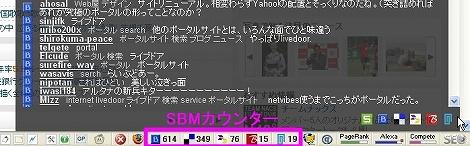 SBMカウンター