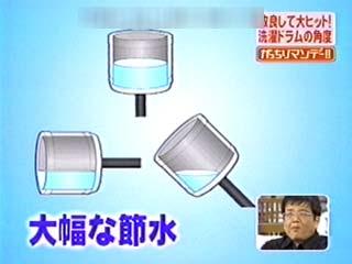 がっちりマンデー ななめドラム洗濯機