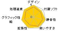 HP m9380jp/CT