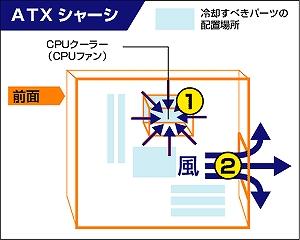 ATX Dell XPS 420