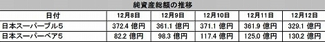 日本スーパーベア5