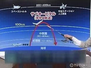 サブオービタル 弾道飛行