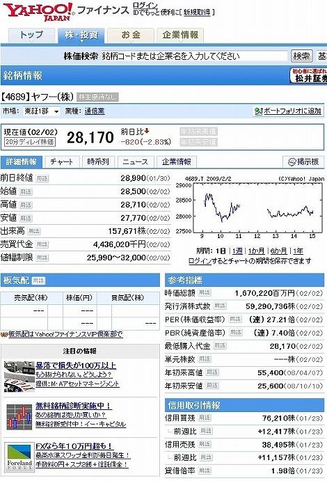 Yahoo! ファイナンス 株価情報 リニューアル