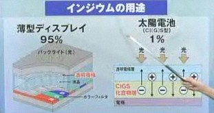 CIGS型 太陽光発電 太陽電池 コスト