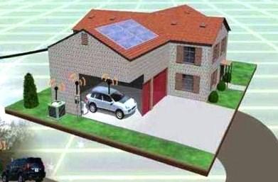 スマートグリッド Smart grid