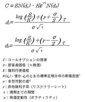 ブラック-ショールズ方程式