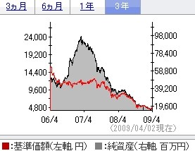 JF中小型株オープン