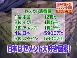 セメント業界 世界 日本 消費量