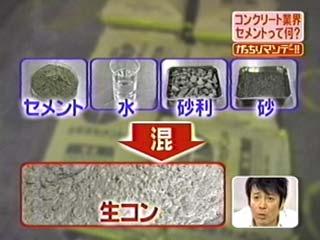 セメント 砂利 砂 水 生コン 作り方