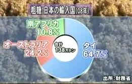 日本 粗糖輸入国
