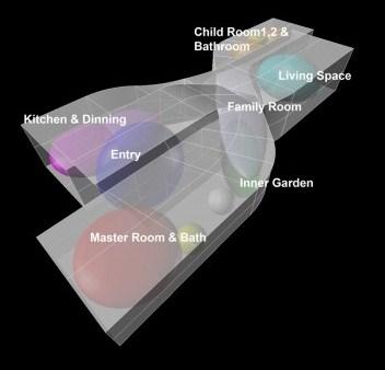 木造 鉄筋 コンクリート クロス 2重構造 住宅 モダン デザイン 家