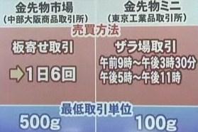 中部大阪商品取引所 東京工業品取引所 東工取 違い 比較