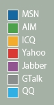 IM QQ Yahoo AIM ICQ Jabber Gtalk MSN