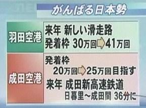 羽田空港 成田空港