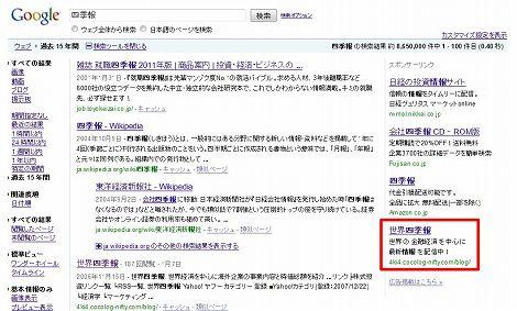 Google アドワーズ リスティング広告 出稿 無料 お試し券 クーポン Adwords