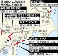 高速道路 無料化 実験 西湘バイパス 新湘南バイパス 箱根新道