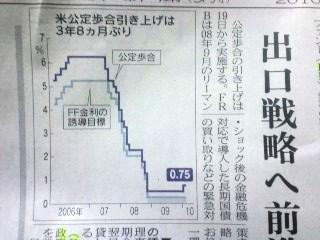 公定歩合 FF金利 違い グラフ
