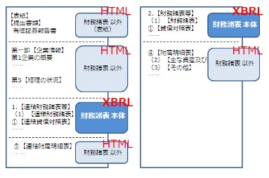 IFRS XBRL HTML