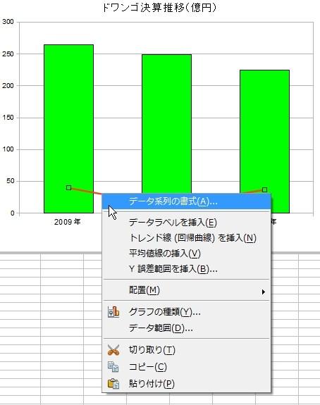 複合グラフ 作り方