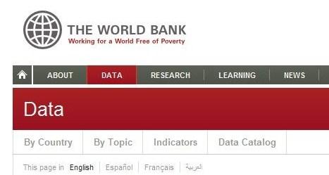 世界銀行 データ