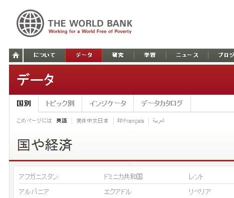 世界銀行 データベース