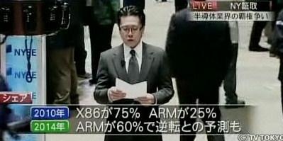 ARM X86 シェア 違い 比較