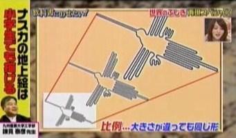小学校 校庭 ナスカの地上絵 描き方