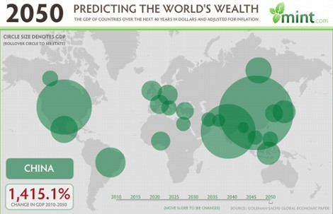 Gdp 2050年 予測 バブルチャート ゴールドマン・サックス