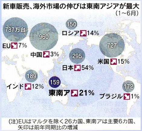 新車販売台数 東南アジア 世界地図